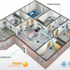 Eccles Electrical - heat pumps and ducting Whitianga